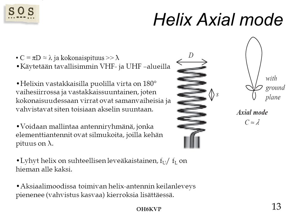 Helix Axial mode C = πD ≈ λ ja kokonaispituus >> λ