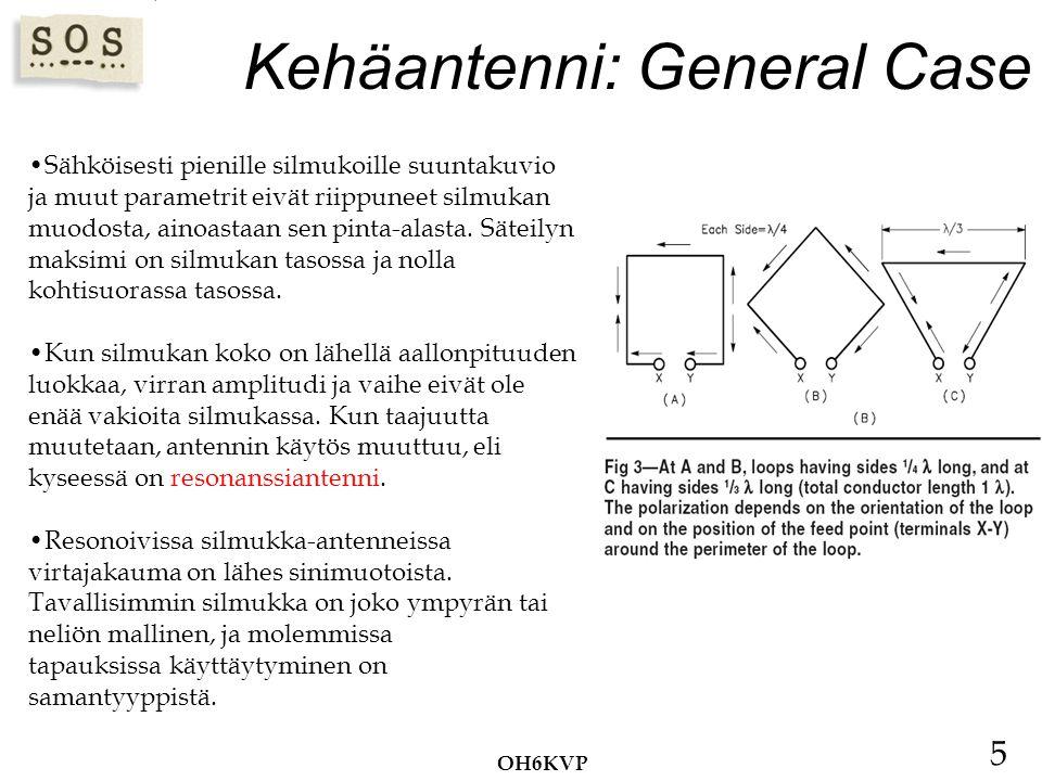 Kehäantenni: General Case