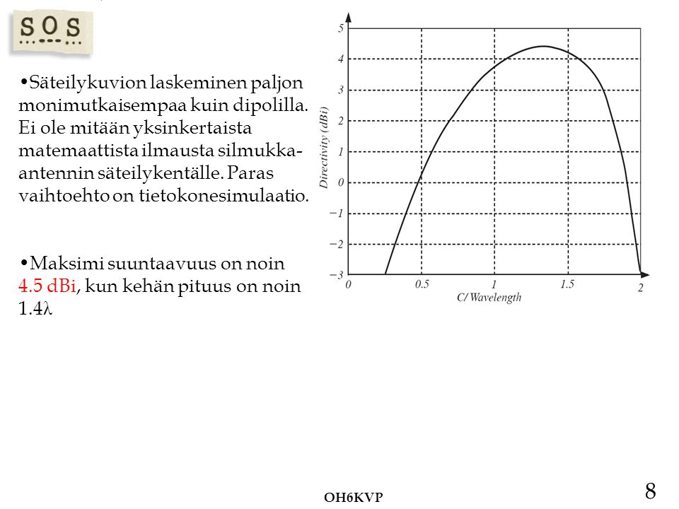 Säteilykuvion laskeminen paljon monimutkaisempaa kuin dipolilla