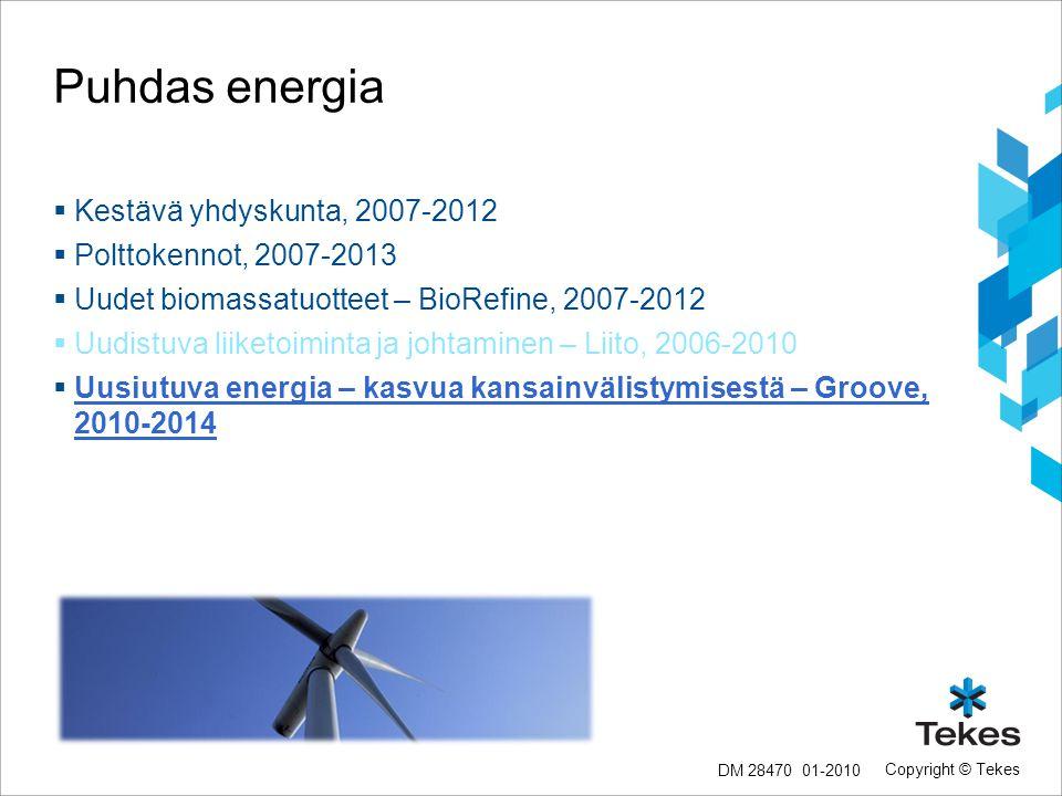 Puhdas energia Kestävä yhdyskunta, 2007-2012 Polttokennot, 2007-2013