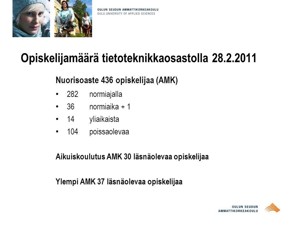 Opiskelijamäärä tietoteknikkaosastolla 28.2.2011