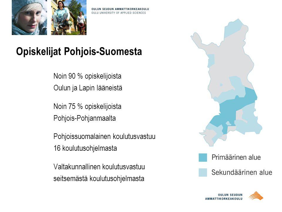Opiskelijat Pohjois-Suomesta