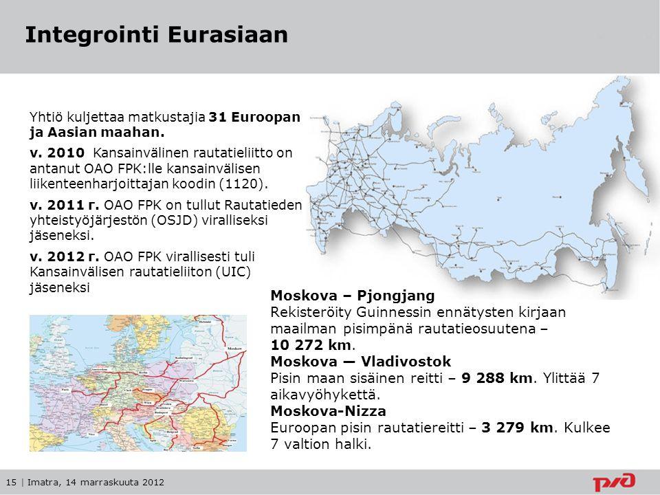 Integrointi Eurasiaan