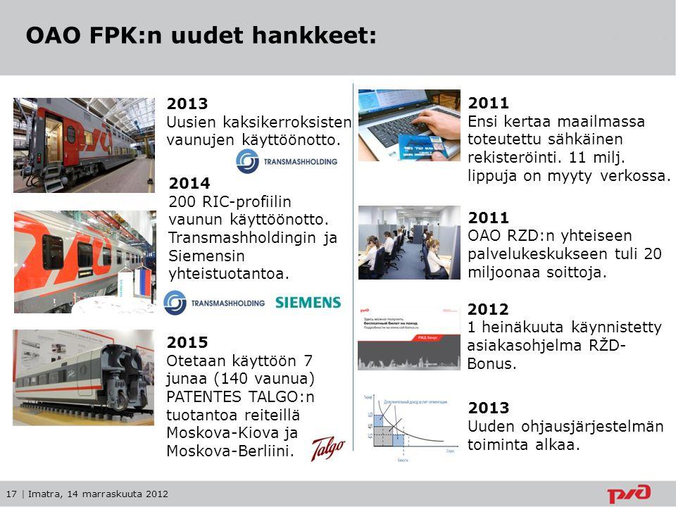 ОАО FPK:n uudet hankkeet: