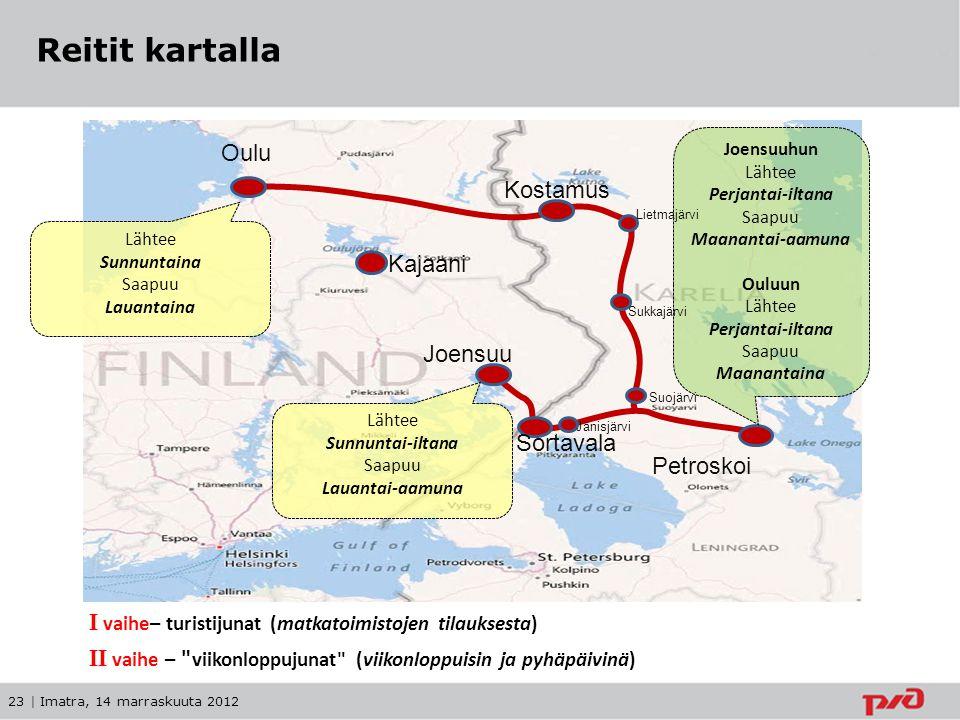 Reitit kartalla Oulu Kostamus Kajaani Joensuu Sortavala Petroskoi