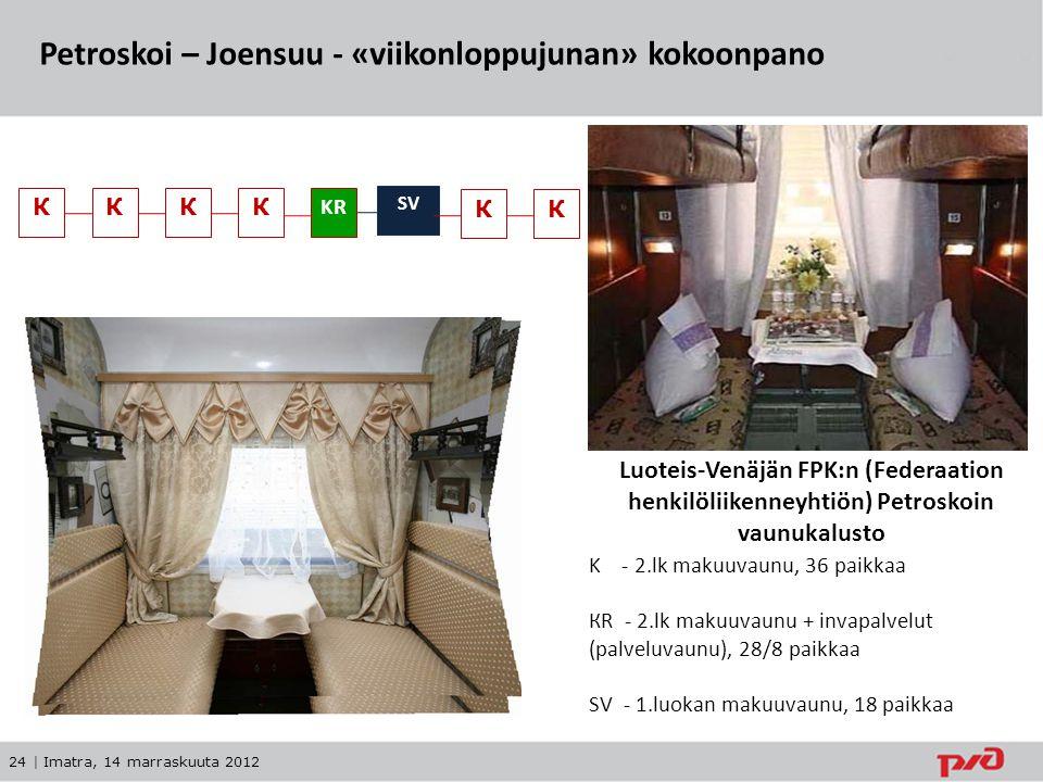 Petroskoi – Joensuu - «viikonloppujunan» kokoonpano