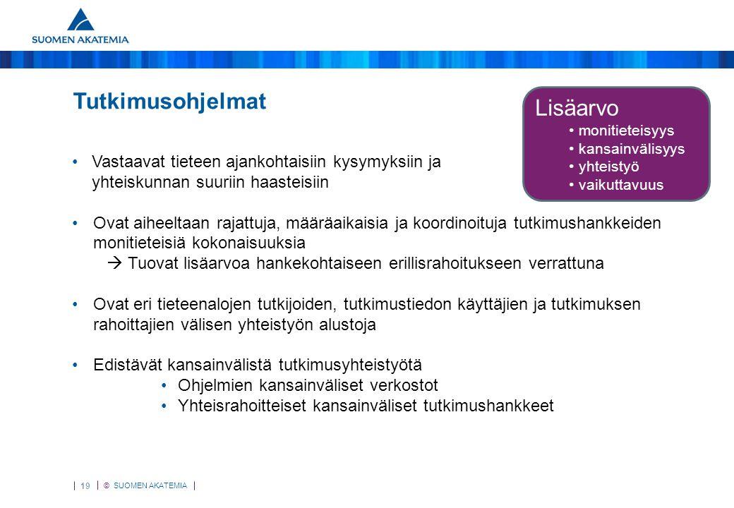 Tutkimusohjelmat Tutkimusohjelmat Lisäarvo