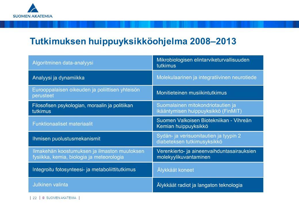 2008 - 2013 Tutkimuksen huippuyksikköohjelma 2008–2013