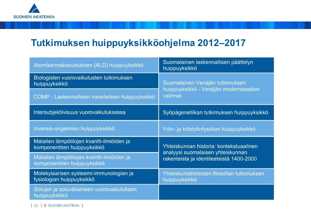 2012 - 2017 Tutkimuksen huippuyksikköohjelma 2012–2017