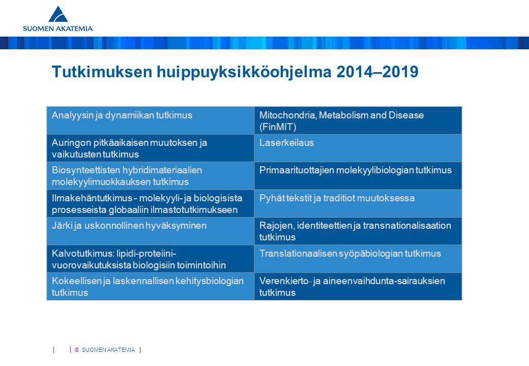 Tutkimuksen huippuyksikköohjelma 2014–2019