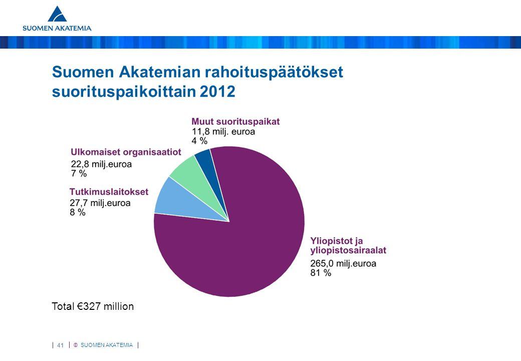 Suorituspaikoittain 2012 Suomen Akatemian rahoituspäätökset suorituspaikoittain 2012.
