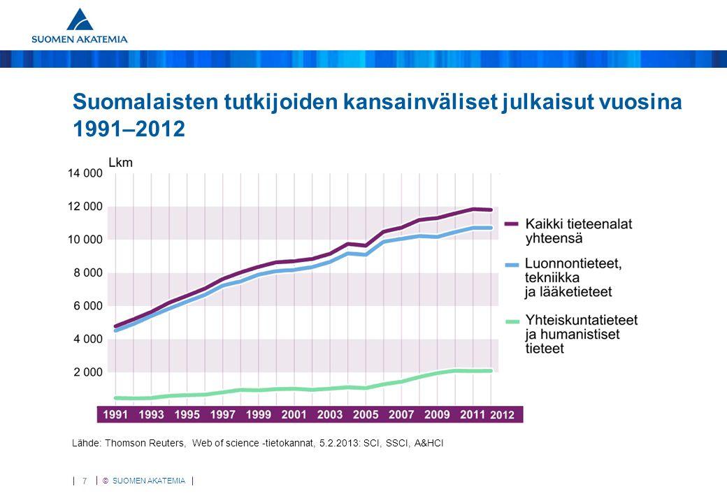 Suomalaisten tutkijoiden kansainväliset julkaisut vuosina 1991–2011