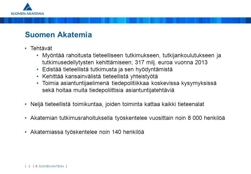Suomen Akatemia Suomen Akatemia • Tehtävät