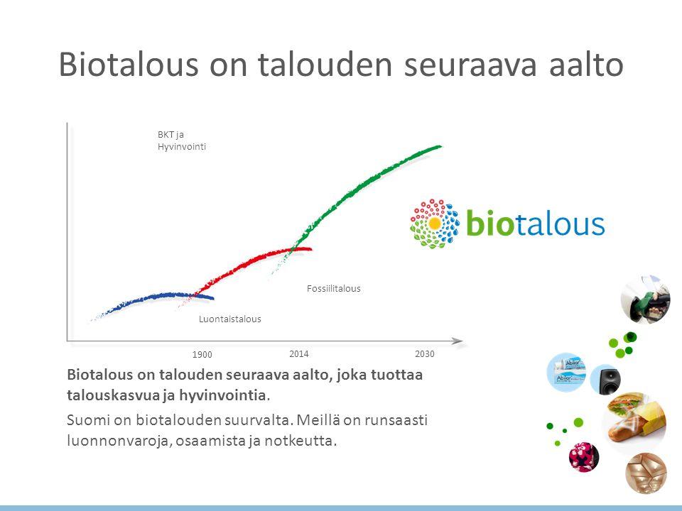 Biotalous on talouden seuraava aalto