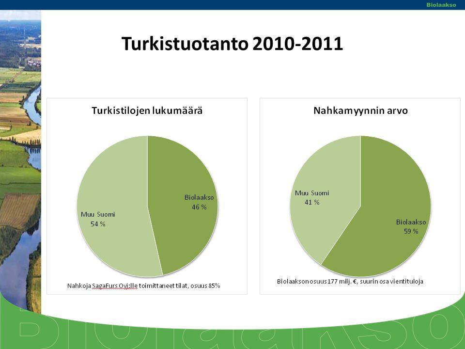 Turkistuotanto 2010-2011