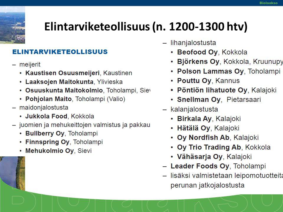 Elintarviketeollisuus (n. 1200-1300 htv)