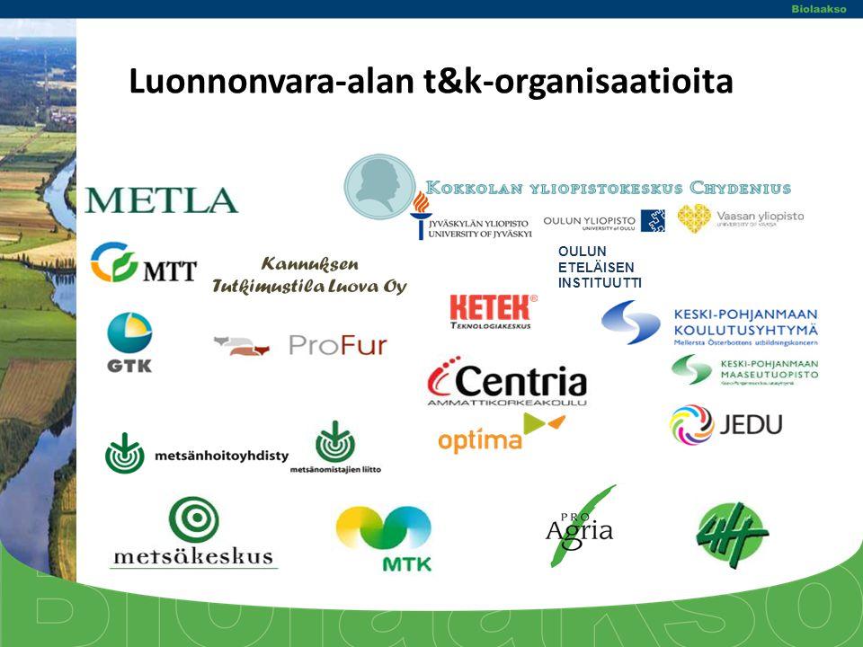 Luonnonvara-alan t&k-organisaatioita