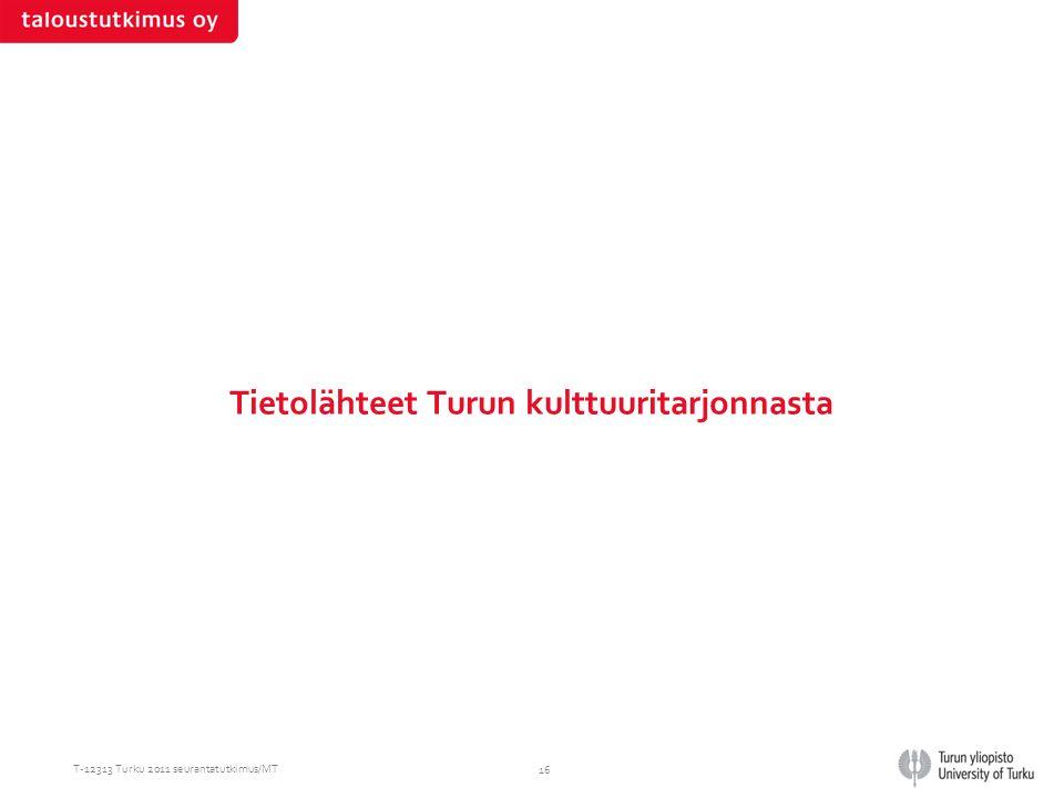 Tietolähteet Turun kulttuuritarjonnasta