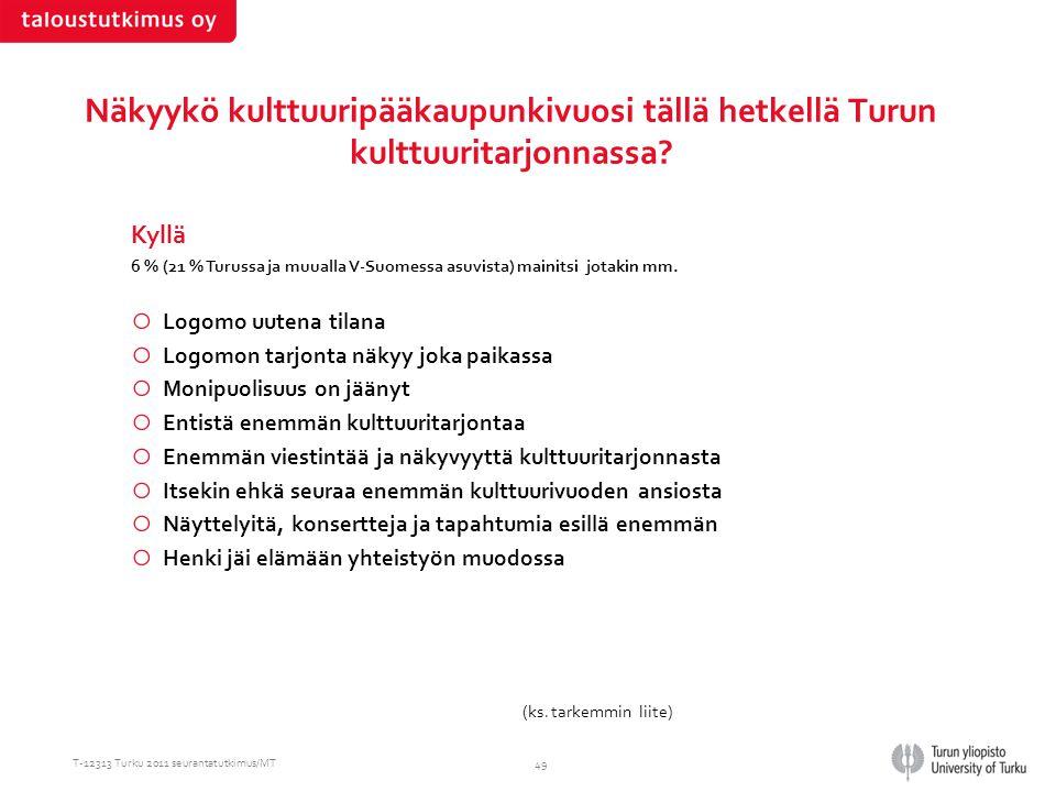 Näkyykö kulttuuripääkaupunkivuosi tällä hetkellä Turun kulttuuritarjonnassa