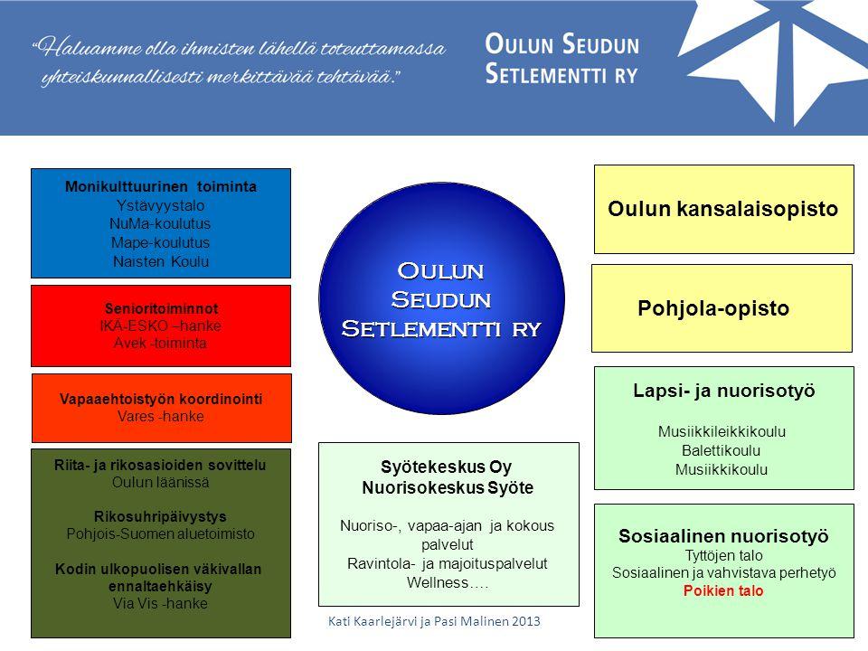 Oulun Seudun Setlementti ry