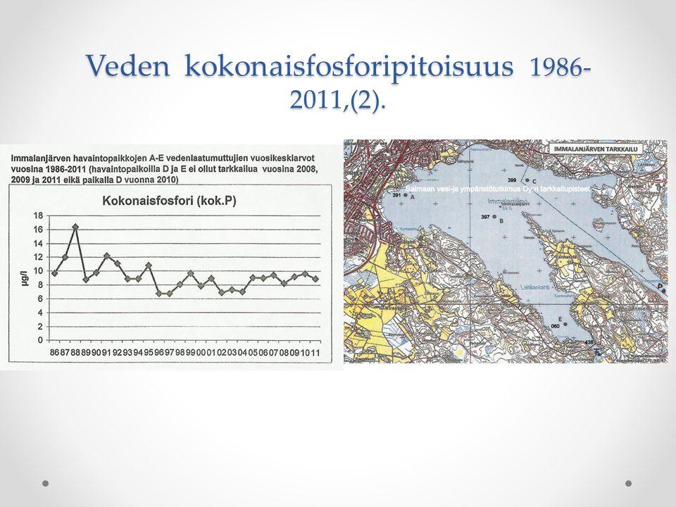 Veden kokonaisfosforipitoisuus 1986-2011,(2).