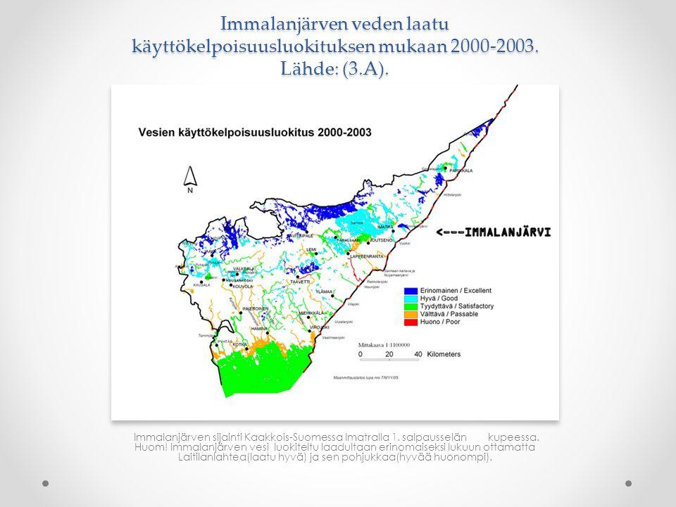 Immalanjärven veden laatu käyttökelpoisuusluokituksen mukaan 2000-2003