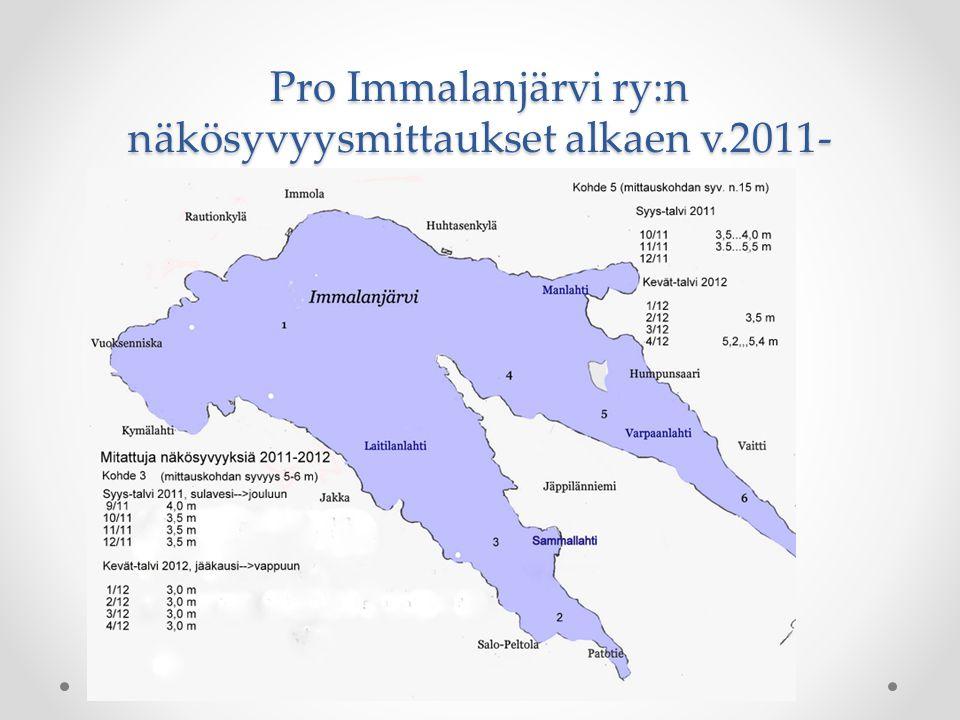Pro Immalanjärvi ry:n näkösyvyysmittaukset alkaen v.2011-