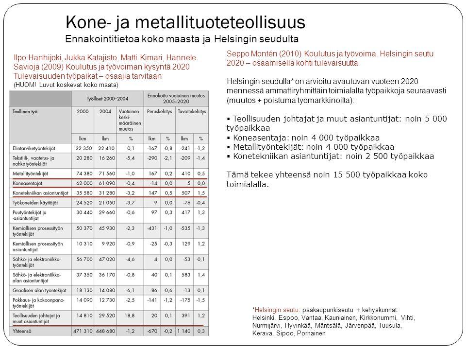 Kone- ja metallituoteteollisuus Ennakointitietoa koko maasta ja Helsingin seudulta