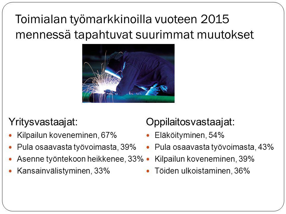 Toimialan työmarkkinoilla vuoteen 2015 mennessä tapahtuvat suurimmat muutokset