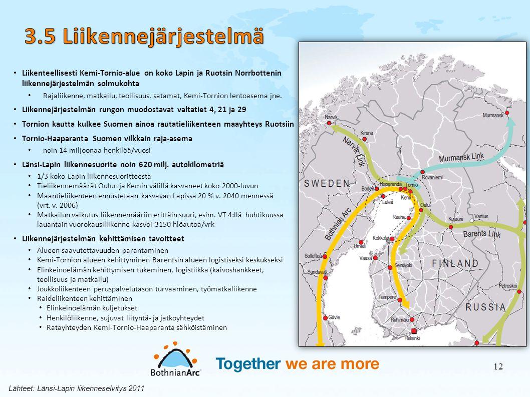 3.5 Liikennejärjestelmä Liikenteellisesti Kemi-Tornio-alue on koko Lapin ja Ruotsin Norrbottenin liikennejärjestelmän solmukohta.