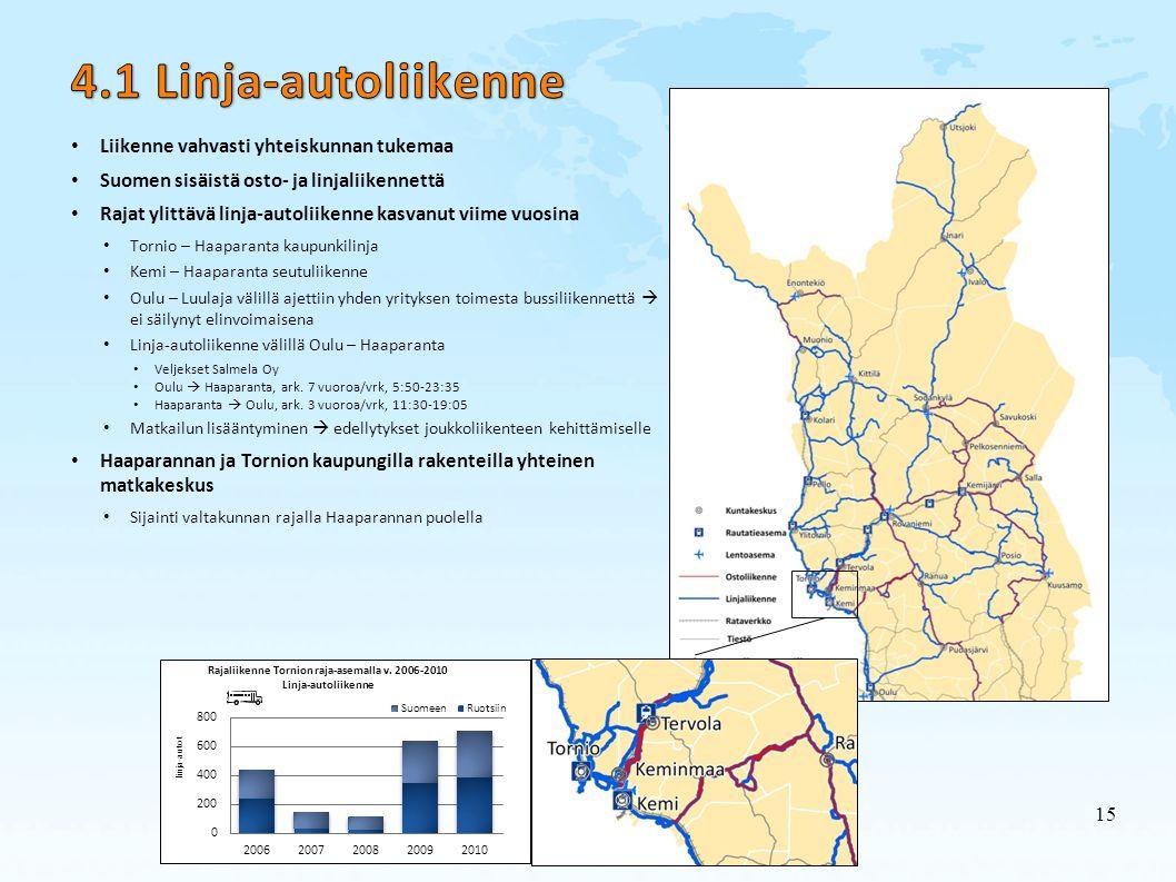 4.1 Linja-autoliikenne Liikenne vahvasti yhteiskunnan tukemaa