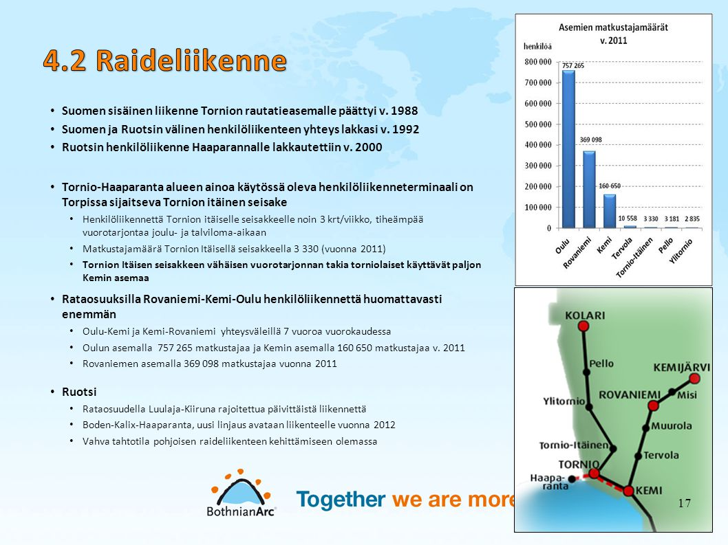 4.2 Raideliikenne Suomen sisäinen liikenne Tornion rautatieasemalle päättyi v. 1988.