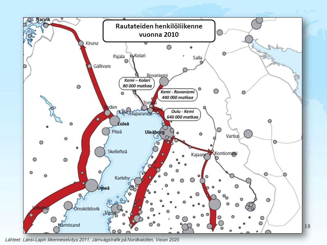 Rautateiden henkilöliikenne vuonna 2010
