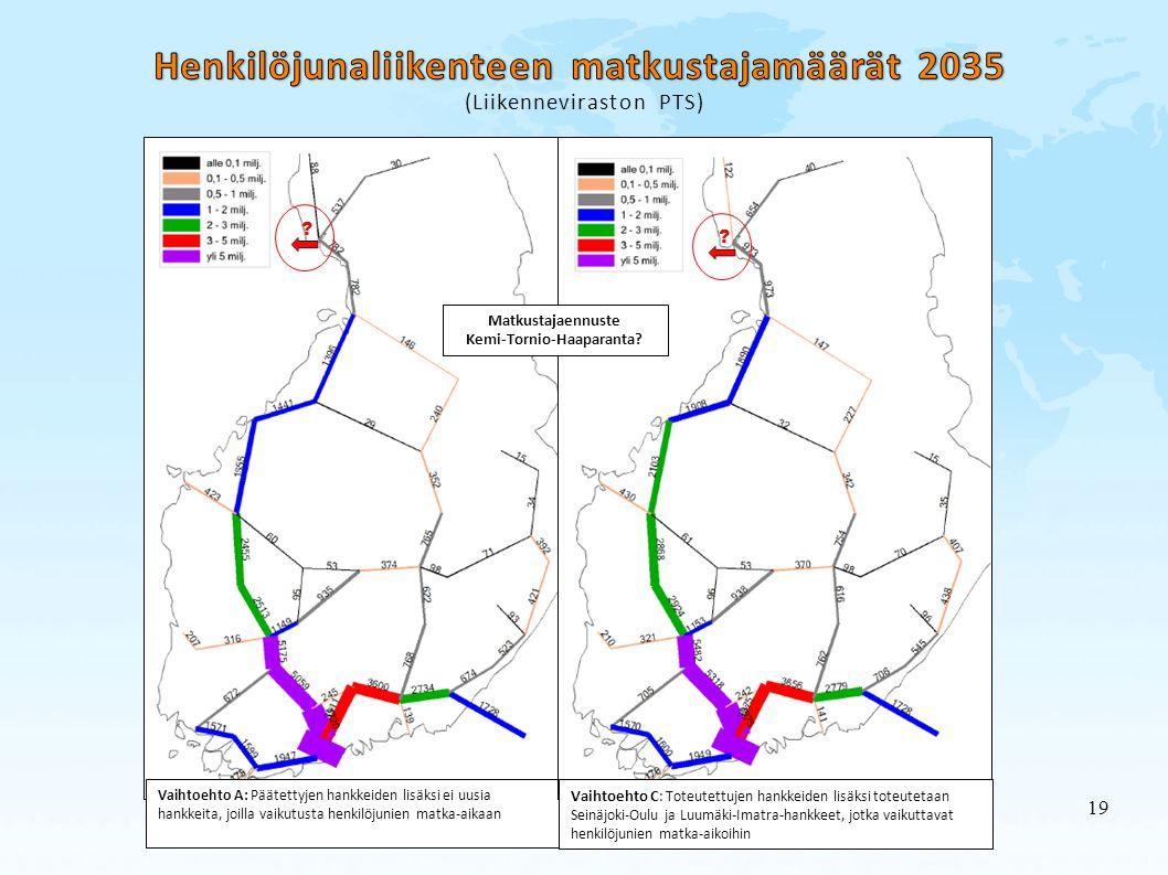 Kemi-Tornio-Haaparanta