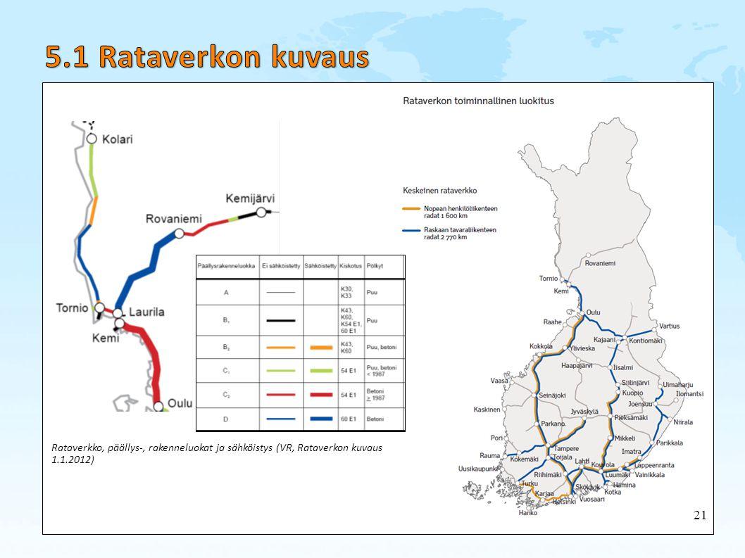 5.1 Rataverkon kuvaus Rataverkko, päällys-, rakenneluokat ja sähköistys (VR, Rataverkon kuvaus 1.1.2012)