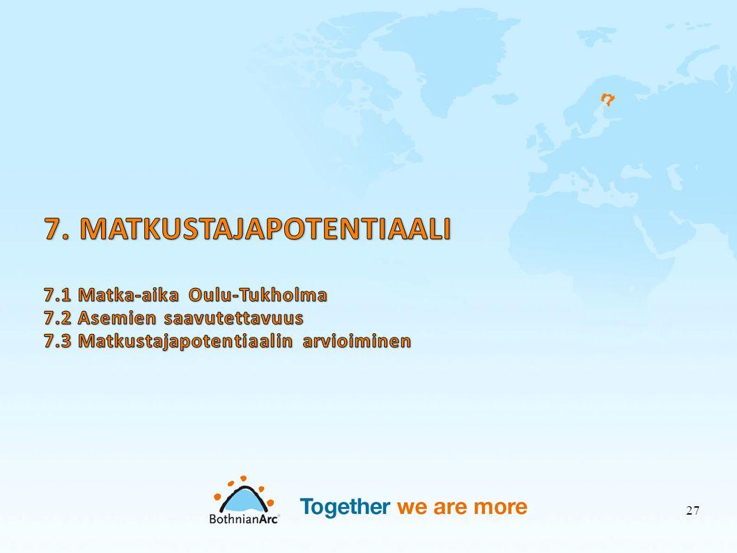 7. Matkustajapotentiaali 7. 1 Matka-aika Oulu-Tukholma 7