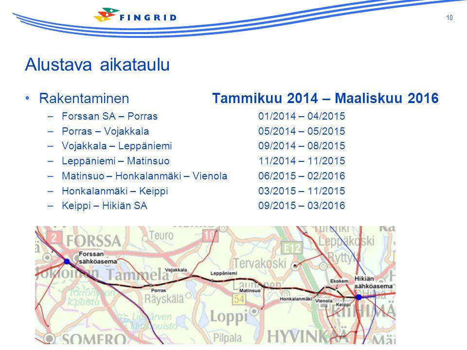 Alustava aikataulu Rakentaminen Tammikuu 2014 – Maaliskuu 2016
