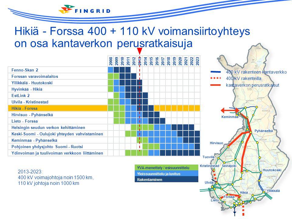 Hikiä - Forssa 400 + 110 kV voimansiirtoyhteys on osa kantaverkon perusratkaisuja