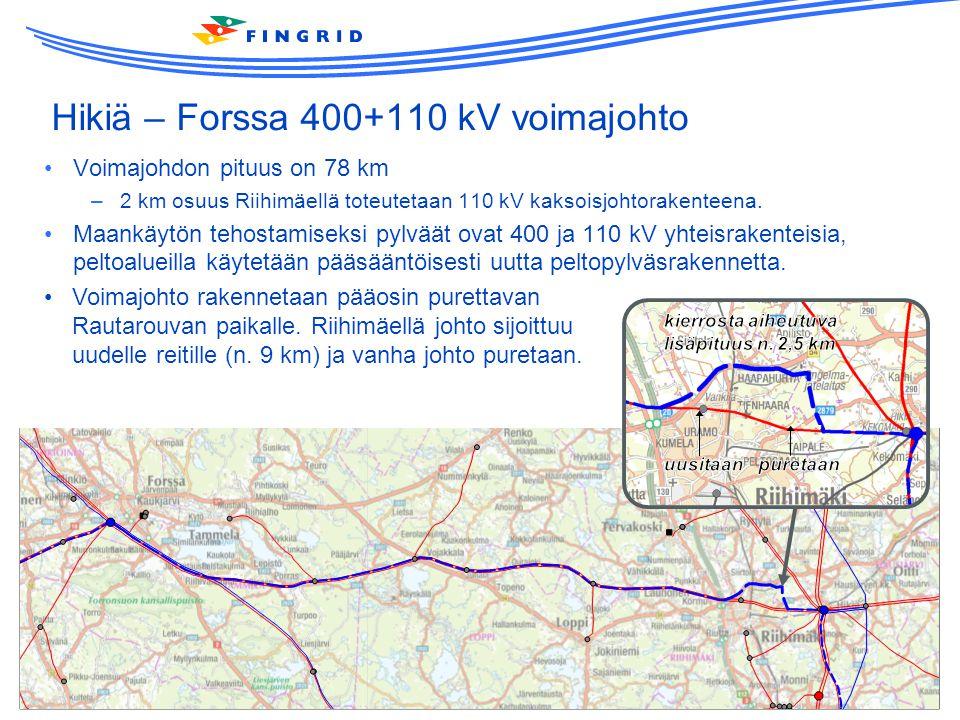 Hikiä – Forssa 400+110 kV voimajohto