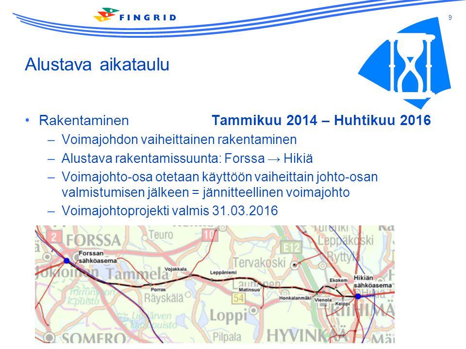 Alustava aikataulu Rakentaminen Tammikuu 2014 – Huhtikuu 2016