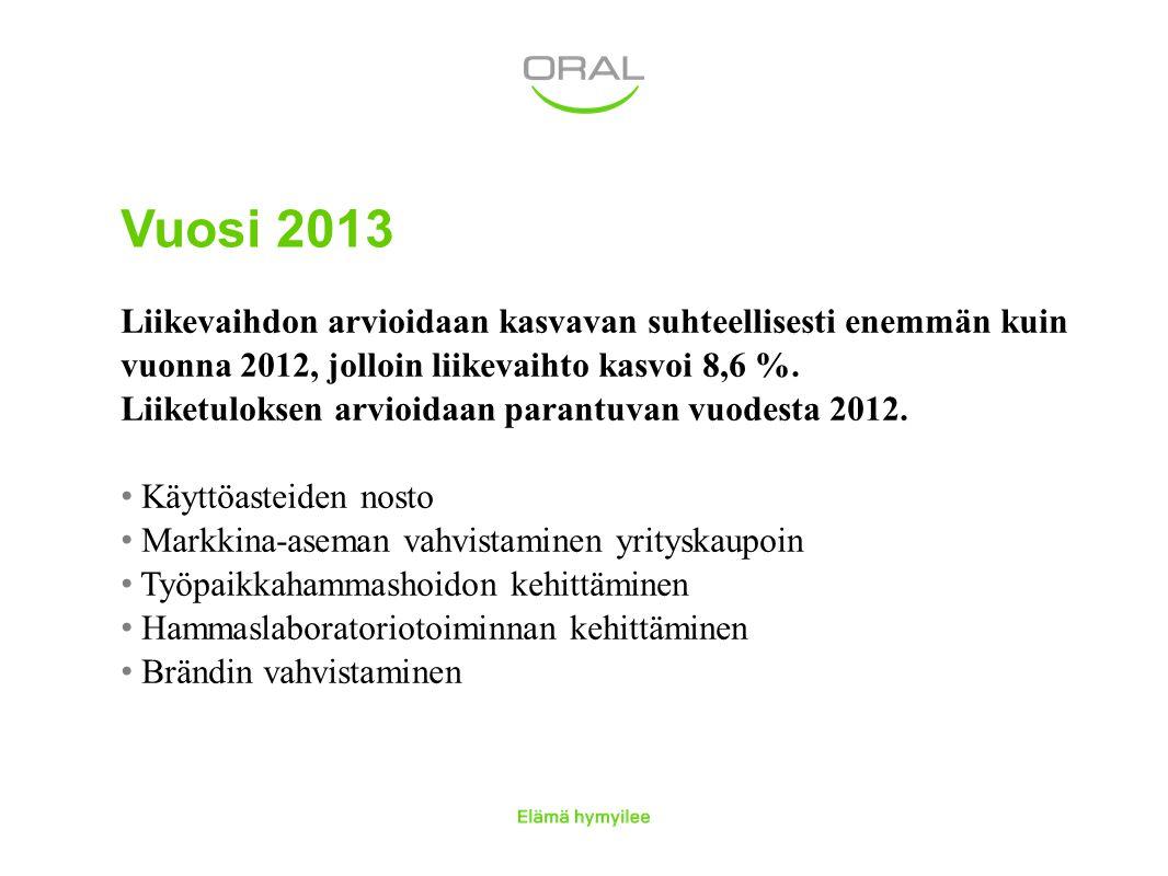 Vuosi 2013 Liikevaihdon arvioidaan kasvavan suhteellisesti enemmän kuin vuonna 2012, jolloin liikevaihto kasvoi 8,6 %.