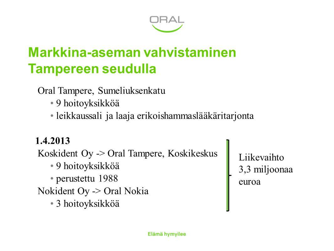 Markkina-aseman vahvistaminen Tampereen seudulla