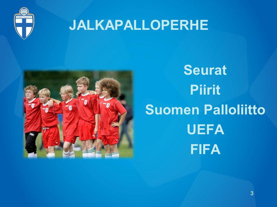 Seurat Piirit Suomen Palloliitto UEFA FIFA