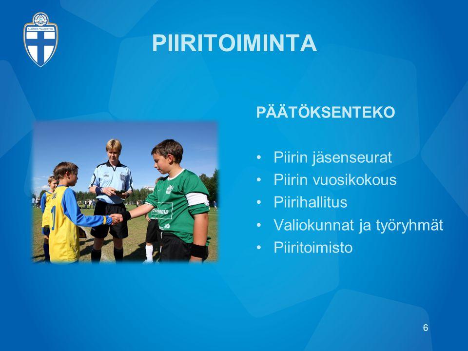 PIIRITOIMINTA PÄÄTÖKSENTEKO Piirin jäsenseurat Piirin vuosikokous