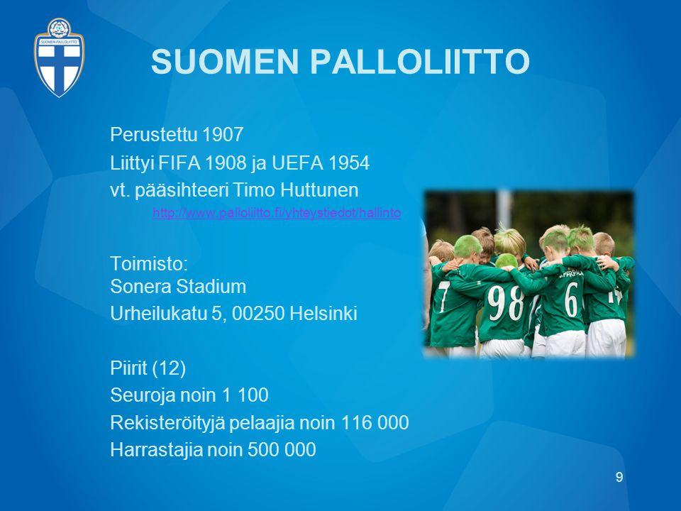 SUOMEN PALLOLIITTO Perustettu 1907 Liittyi FIFA 1908 ja UEFA 1954