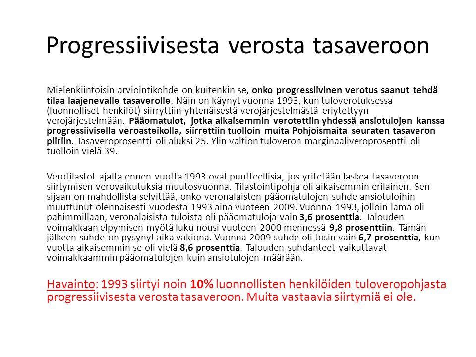 Progressiivisesta verosta tasaveroon