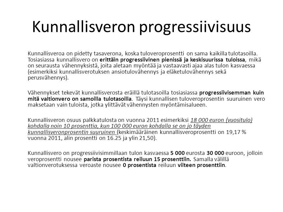 Kunnallisveron progressiivisuus