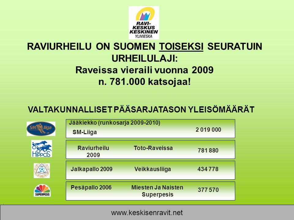 RAVIURHEILU ON SUOMEN TOISEKSI SEURATUIN URHEILULAJI: Raveissa vieraili vuonna 2009 n. 781.000 katsojaa!