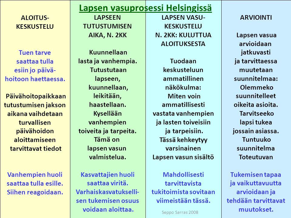 Lapsen vasuprosessi Helsingissä