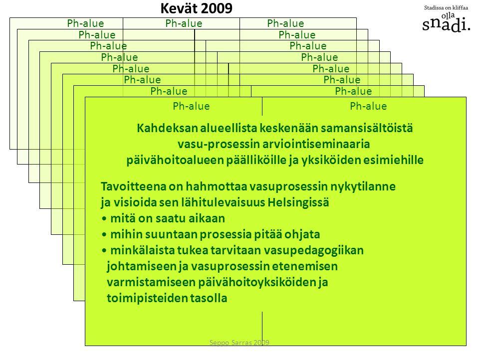 Kevät 2009 Kahdeksan alueellista keskenään samansisältöistä